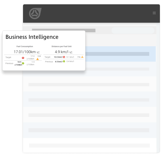 Business Intelligence Equipment 570X543