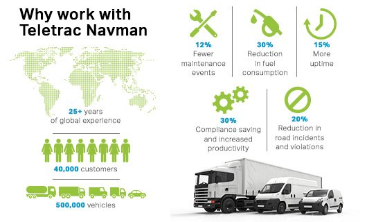 Fleet Tracking Support - Teletrac Navman